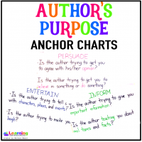 Author's Purpose Anchor Charts