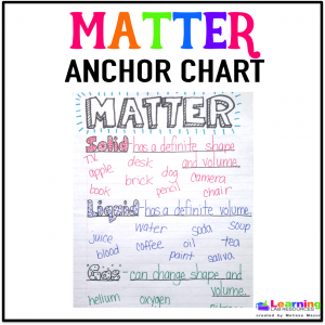 Make this quick and simple anchor chart on matter with your students. Write down different solids, liquids, and gases.