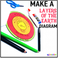 Make this FREE layers of the earth diagram!